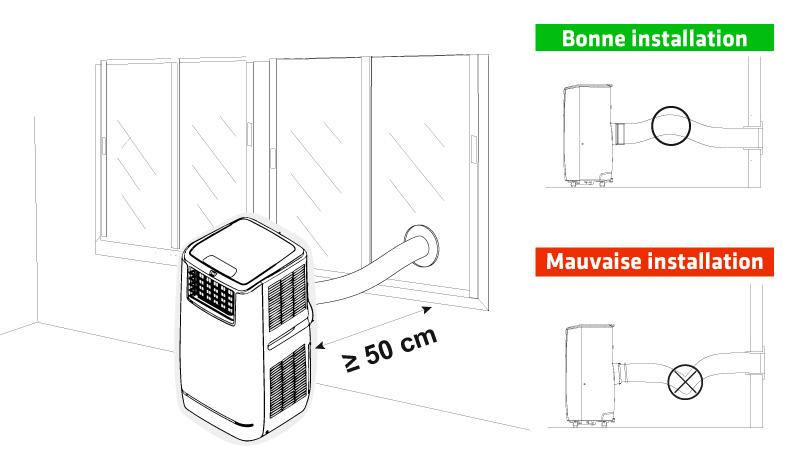 installation-climatiseur